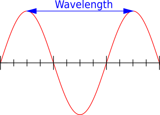 Wavelength_definition2